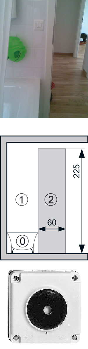 installation salle de bain electromagazine. Black Bedroom Furniture Sets. Home Design Ideas